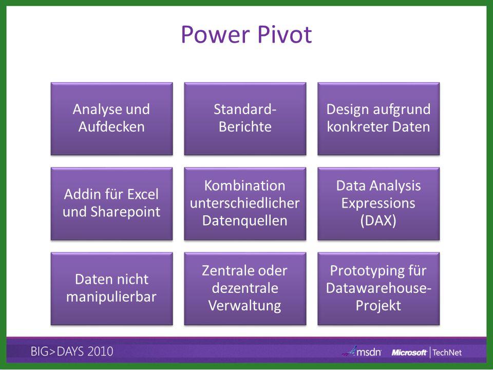 Power Pivot Analyse und Aufdecken Standard- Berichte Design aufgrund konkreter Daten Addin für Excel und Sharepoint Kombination unterschiedlicher Date