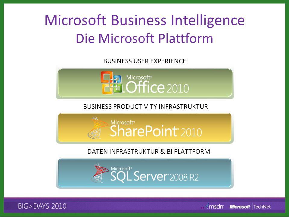 BUSINESS PRODUCTIVITY INFRASTRUKTUR DATEN INFRASTRUKTUR & BI PLATTFORM BUSINESS USER EXPERIENCE Microsoft Business Intelligence Die Microsoft Plattfor