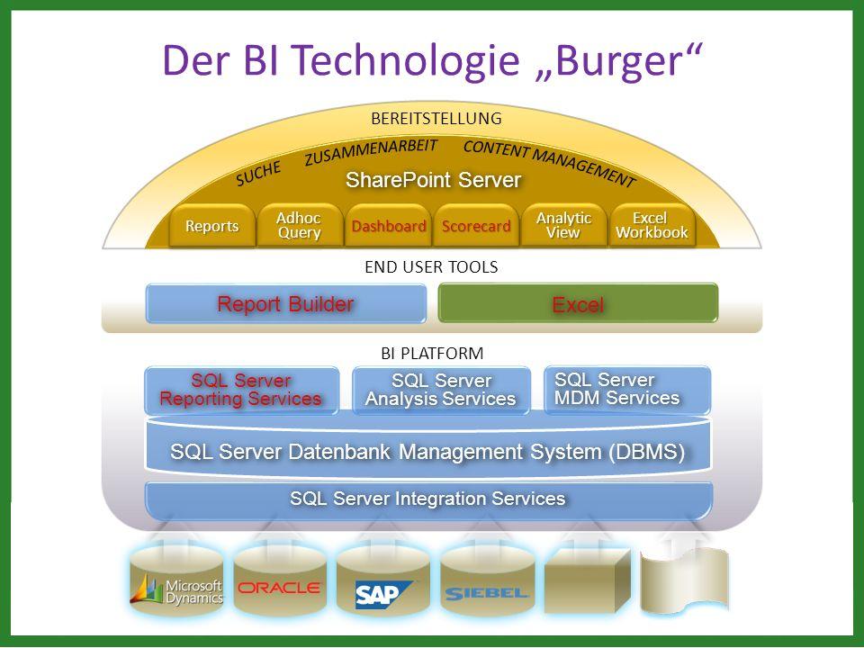 Der BI Technologie Burger END USER TOOLS Excel Report Builder BI PLATFORM SQL Server Integration Services SharePoint Server BEREITSTELLUNG ReportsRepo