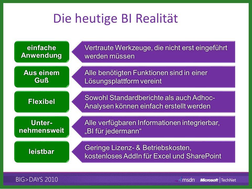 Die heutige BI Realität 2.0 Die heutige BI Realität