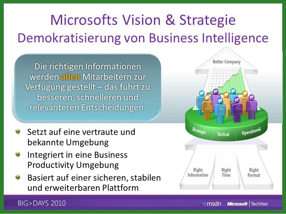 Personal BI Vertraute Tools Maßgeschneiderte Entscheidungsgrundlagen Team BI Dokumentenaustausch Zusammenarbeit Workflows Corporate BI Sicher Verfügbar Verwaltbar Microsoft Business Intelligence Für das gesamte Unternehmen!