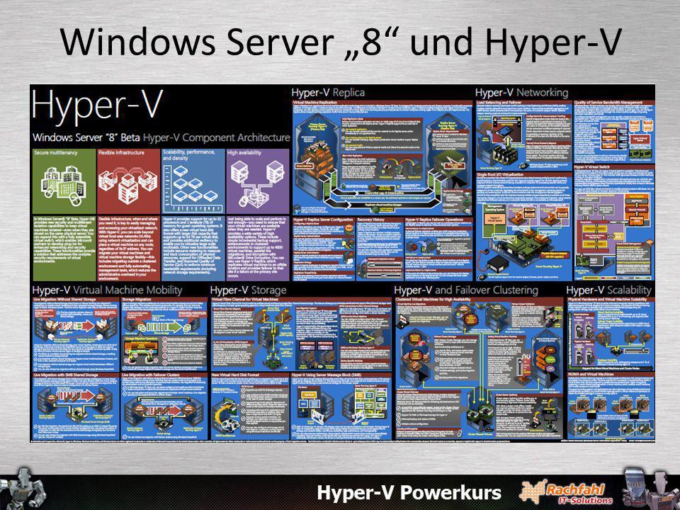 Windows Server 8 und Hyper-V