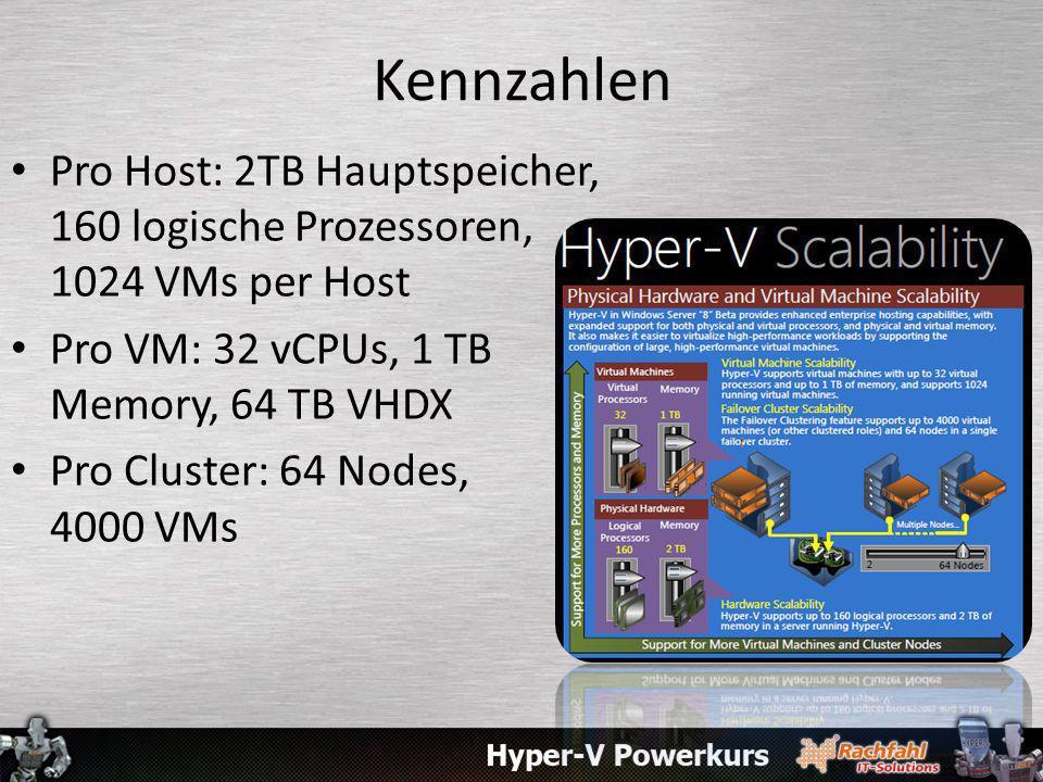 Kennzahlen Pro Host: 2TB Hauptspeicher, 160 logische Prozessoren, 1024 VMs per Host Pro VM: 32 vCPUs, 1 TB Memory, 64 TB VHDX Pro Cluster: 64 Nodes, 4