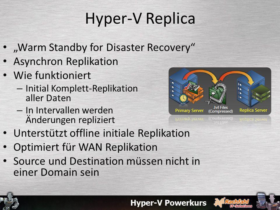 Hyper-V Replica