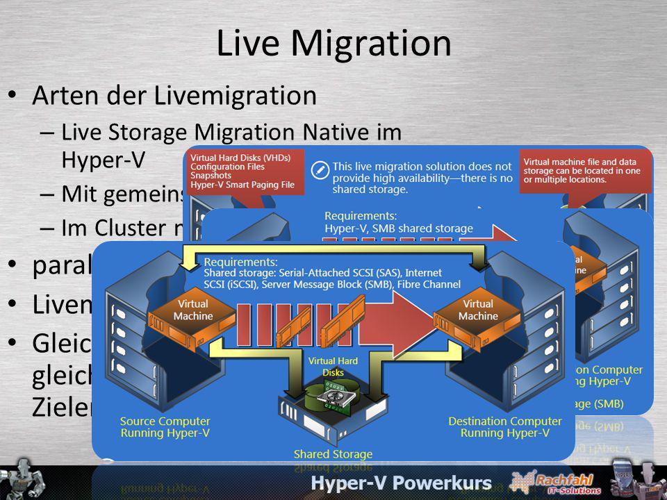 Live Migration Arten der Livemigration – Live Storage Migration Native im Hyper-V – Mit gemeinsamen SMB Storage – Im Cluster mit externem Storage paralelle Livemigrationen Livemigration Queuing Gleichzeitige Livemigration zu gleichen oder verschiedenen Zielen
