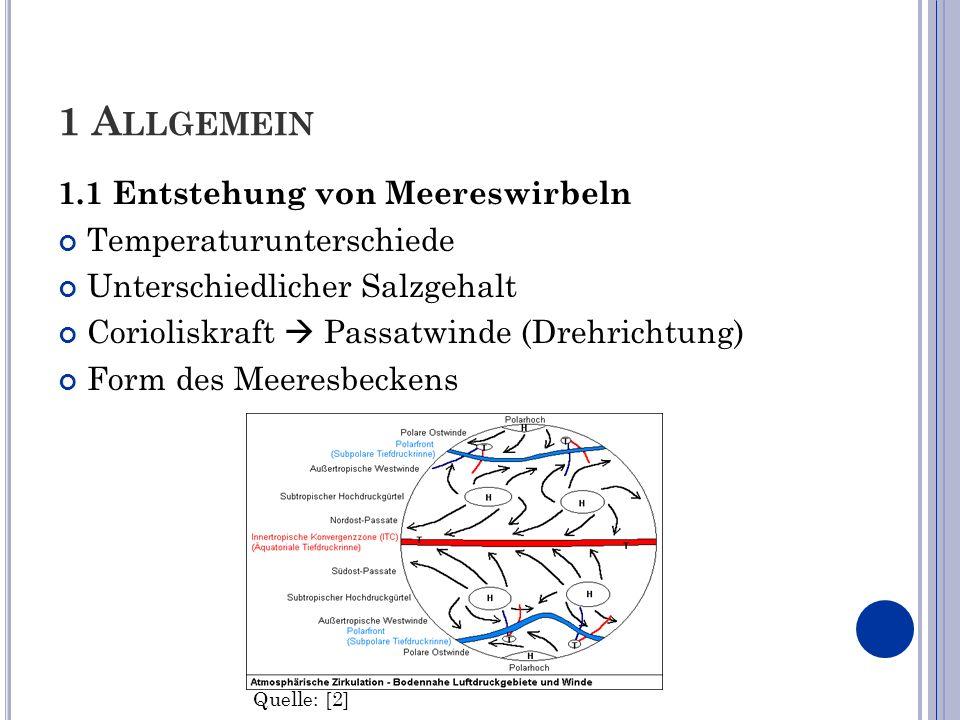1 A LLGEMEIN 1.1 Entstehung von Meereswirbeln Temperaturunterschiede Unterschiedlicher Salzgehalt Corioliskraft Passatwinde (Drehrichtung) Form des Me