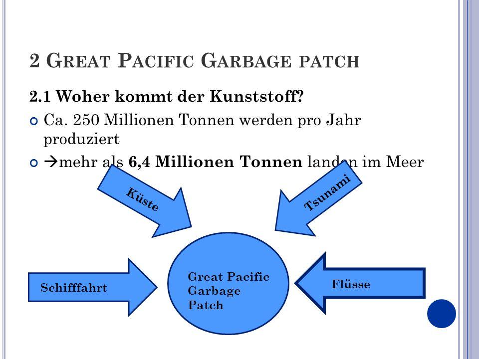 2 G REAT P ACIFIC G ARBAGE PATCH 2.1 Woher kommt der Kunststoff? Ca. 250 Millionen Tonnen werden pro Jahr produziert mehr als 6,4 Millionen Tonnen lan