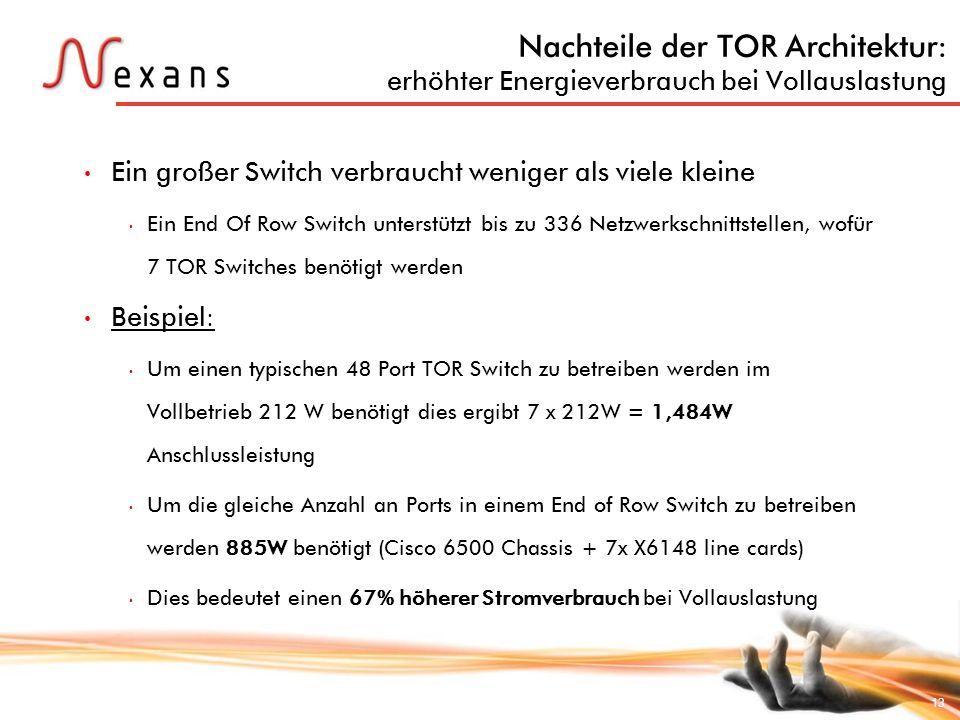 13 Nachteile der TOR Architektur: erhöhter Energieverbrauch bei Vollauslastung Ein großer Switch verbraucht weniger als viele kleine Ein End Of Row Sw