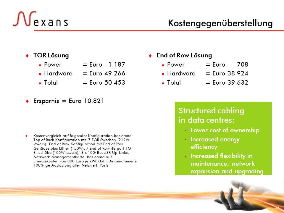 16 Kostengegenüberstellung TOR Lösung Power = Euro 1.187 Hardware = Euro 49.266 Total= Euro 50.453 Ersparnis = Euro 10.821 Kostenvergleich auf folgend