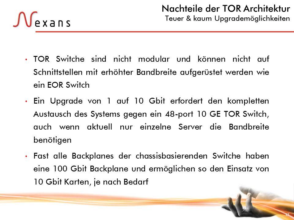 17 Nachteile der TOR Architektur Teuer & kaum Upgrademöglichkeiten TOR Switche sind nicht modular und können nicht auf Schnittstellen mit erhöhter Ban