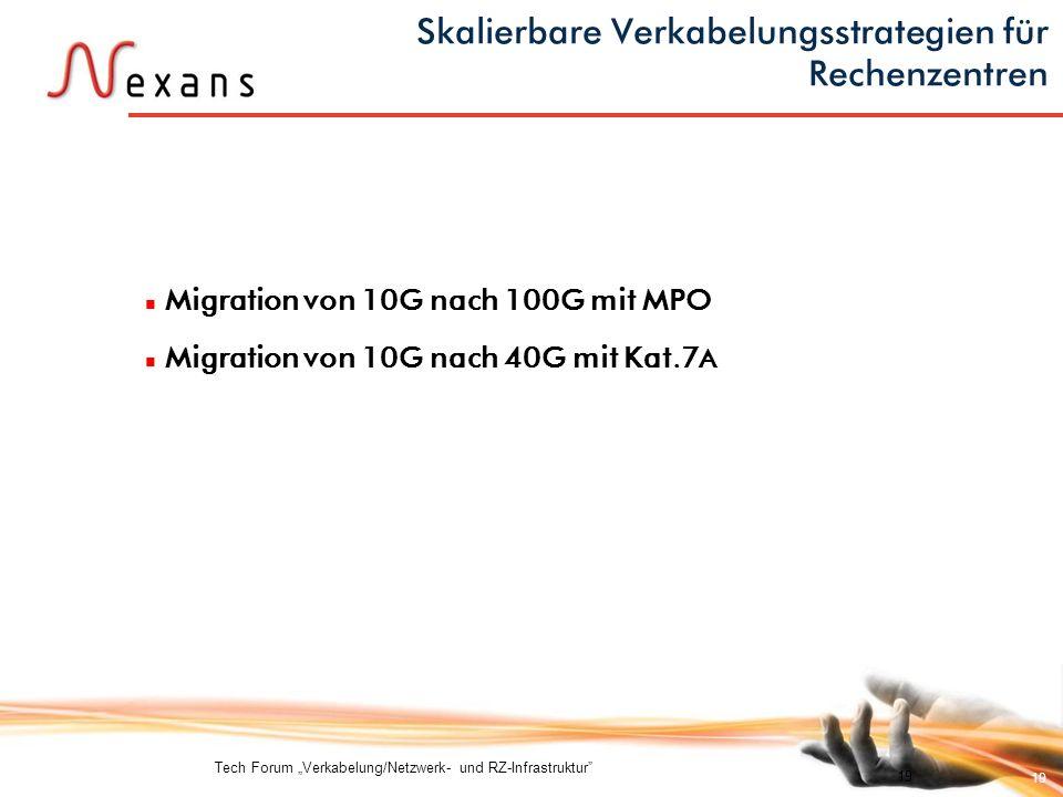 19 Skalierbare Verkabelungsstrategien für Rechenzentren Migration von 10G nach 100G mit MPO Migration von 10G nach 40G mit Kat.7 A Tech Forum Verkabel