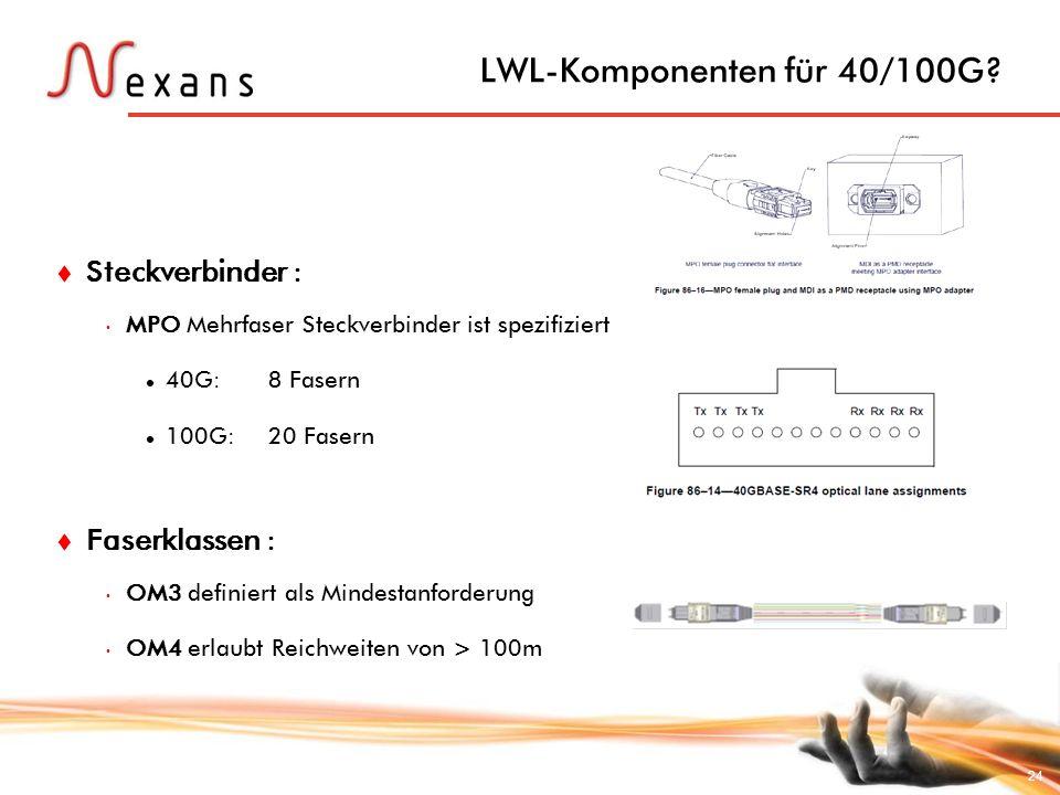 24 LWL-Komponenten für 40/100G? Steckverbinder : MPO Mehrfaser Steckverbinder ist spezifiziert 40G: 8 Fasern 100G: 20 Fasern Faserklassen : OM3 defini