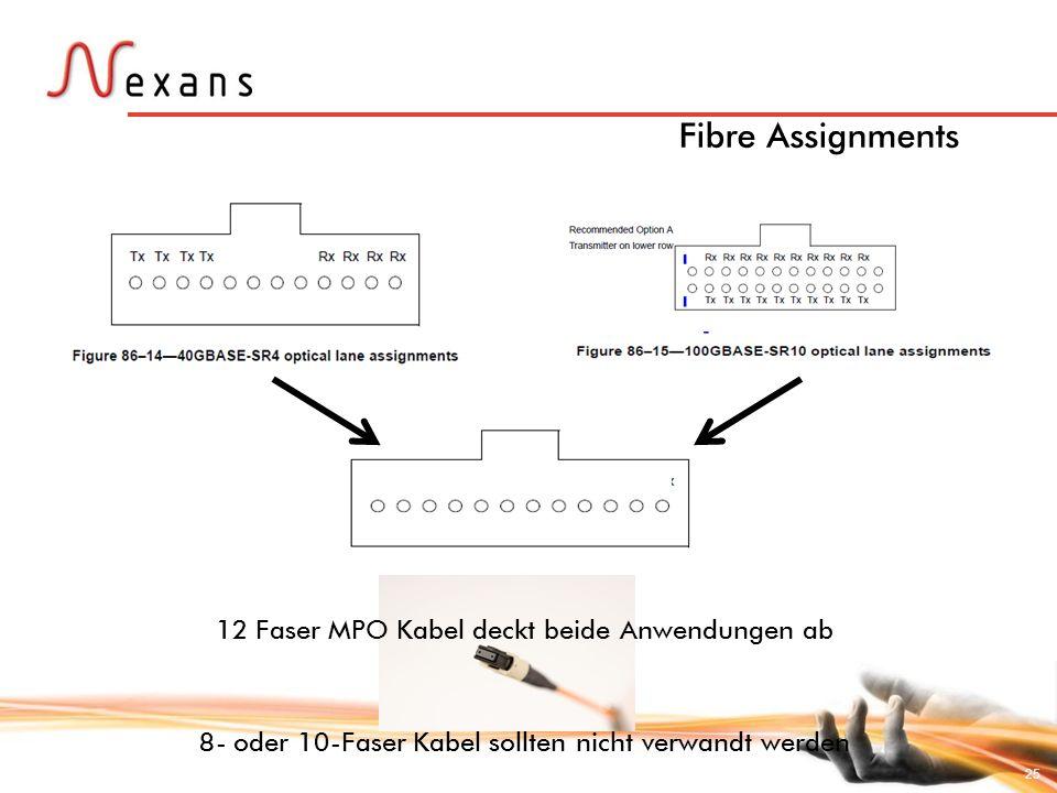 25 Fibre Assignments 12 Faser MPO Kabel deckt beide Anwendungen ab 8- oder 10-Faser Kabel sollten nicht verwandt werden
