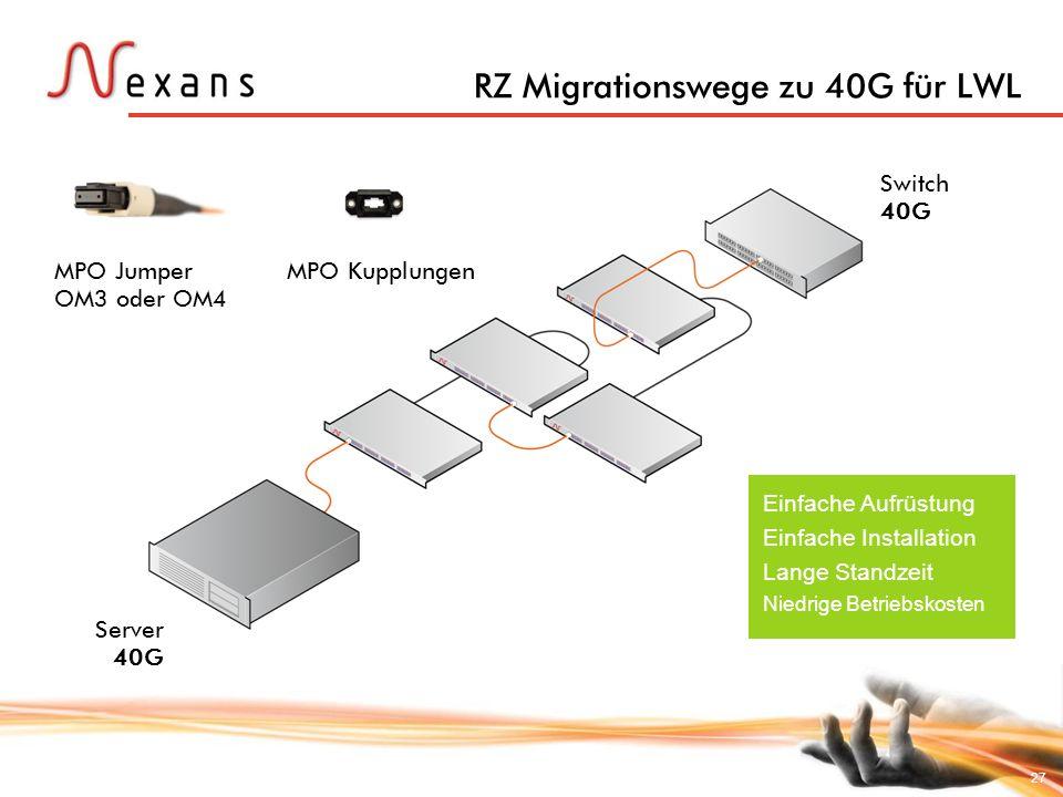 27 Einfache Aufrüstung Einfache Installation Lange Standzeit Niedrige Betriebskosten RZ Migrationswege zu 40G für LWL Server 40G Switch 40G MPO Jumper