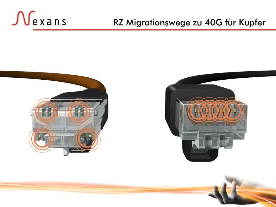 31 RZ Migrationswege zu 40G für Kupfer