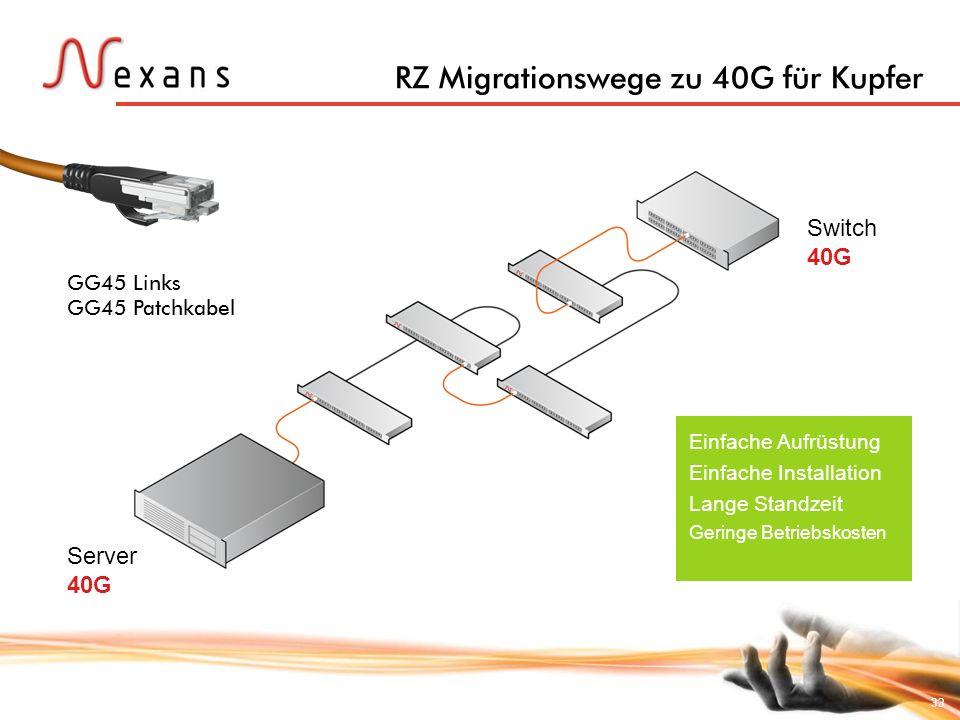 33 Server 40G RZ Migrationswege zu 40G für Kupfer GG45 Links GG45 Patchkabel Switch 40G Einfache Aufrüstung Einfache Installation Lange Standzeit Geri