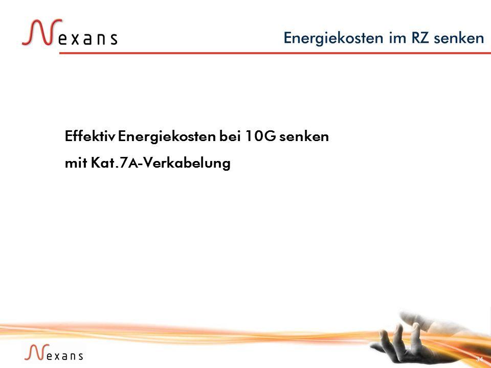 34 Energiekosten im RZ senken Effektiv Energiekosten bei 10G senken mit Kat.7 A -Verkabelung