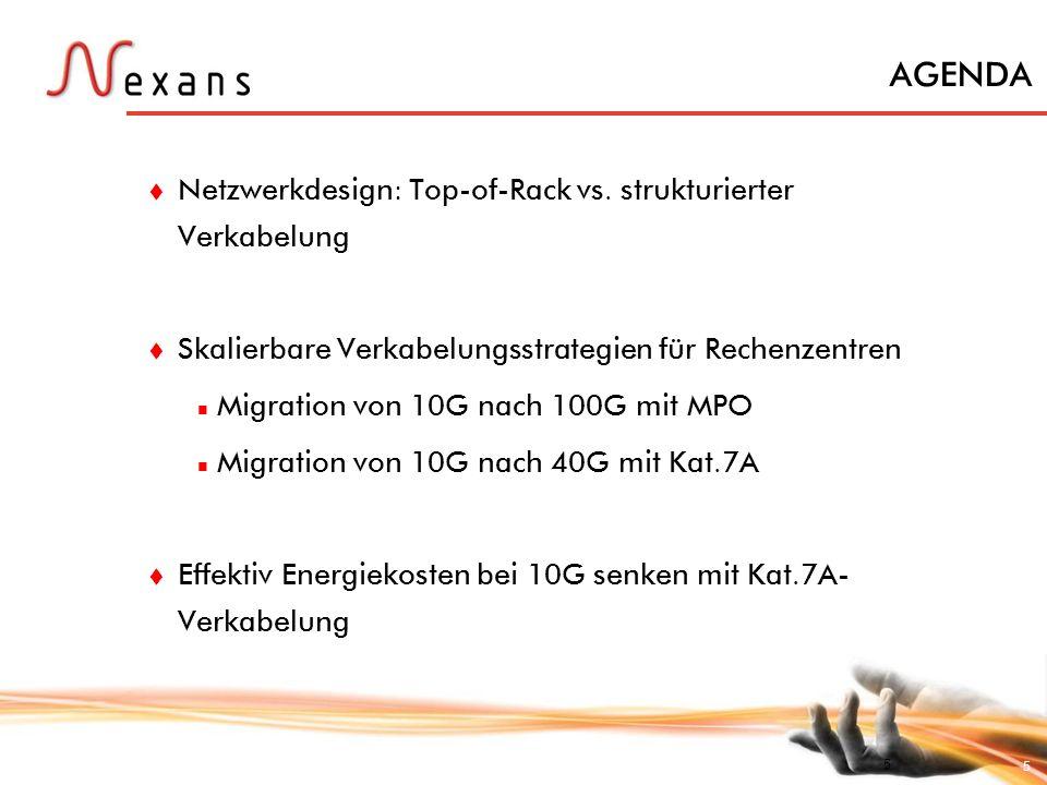 5 AGENDA Netzwerkdesign: Top-of-Rack vs. strukturierter Verkabelung Skalierbare Verkabelungsstrategien für Rechenzentren Migration von 10G nach 100G m