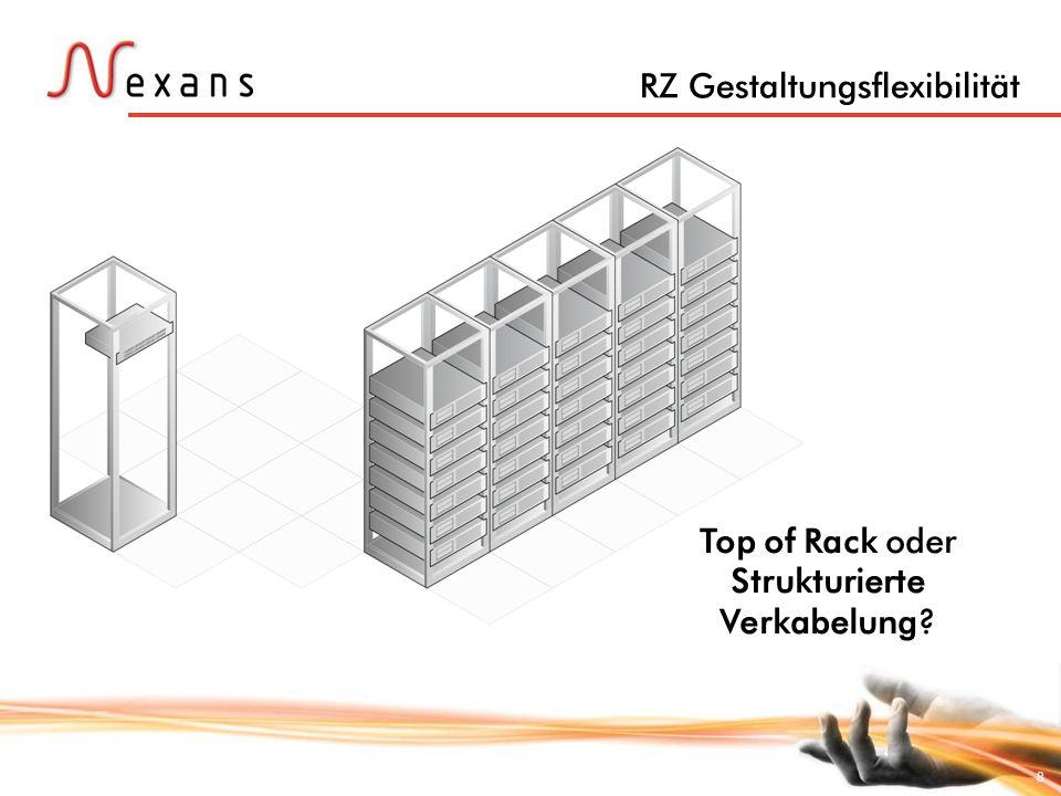 8 RZ Gestaltungsflexibilität Top of Rack oder Strukturierte Verkabelung?