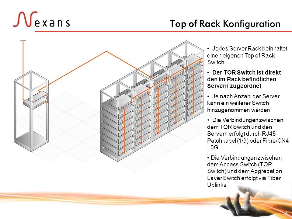 9 Top of Rack Konfiguration Jedes Server Rack beinhaltet einen eigenen Top of Rack Switch Der TOR Switch ist direkt den im Rack befindlichen Servern z