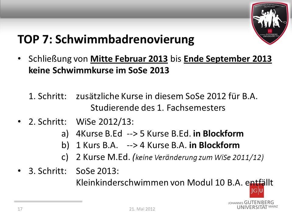 Schließung von Mitte Februar 2013 bis Ende September 2013 keine Schwimmkurse im SoSe 2013 1. Schritt:zusätzliche Kurse in diesem SoSe 2012 für B.A. St