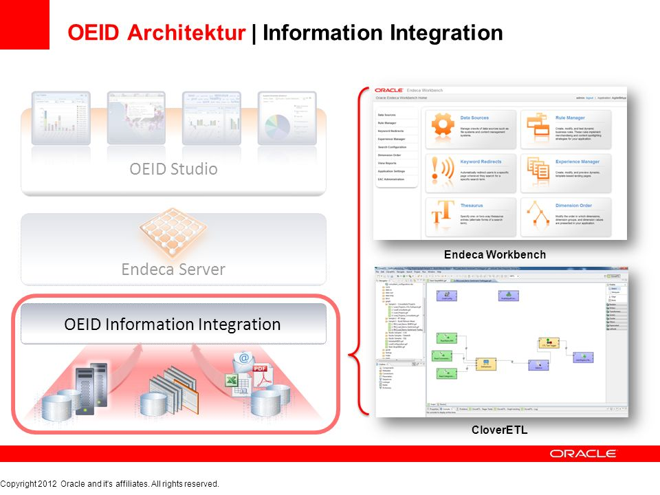 OEID Architektur | Information Integration Endeca Server OEID Studio OEID Information Integration Endeca Workbench CloverETL Copyright 2012 Oracle and