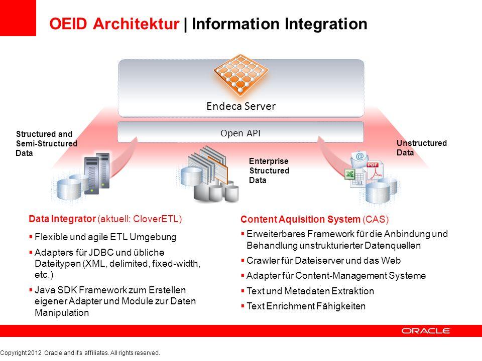 Erweiterbares Framework für die Anbindung und Behandlung unstrukturierter Datenquellen Crawler für Dateiserver und das Web Adapter für Content-Managem