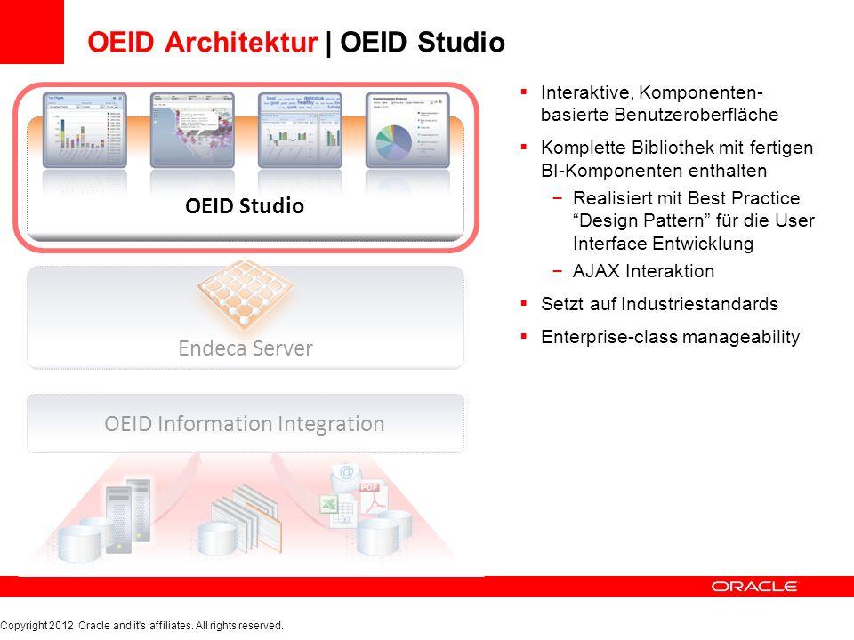 Interaktive, Komponenten- basierte Benutzeroberfläche Komplette Bibliothek mit fertigen BI-Komponenten enthalten – Realisiert mit Best Practice Design