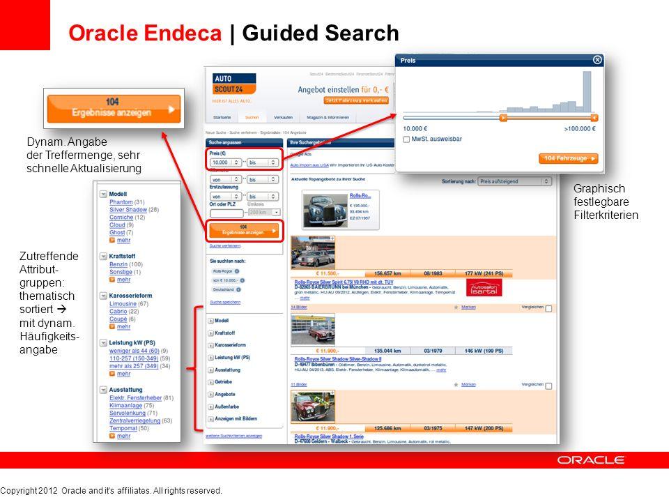 Oracle Endeca | Guided Search Dynam. Angabe der Treffermenge, sehr schnelle Aktualisierung Zutreffende Attribut- gruppen: thematisch sortiert mit dyna
