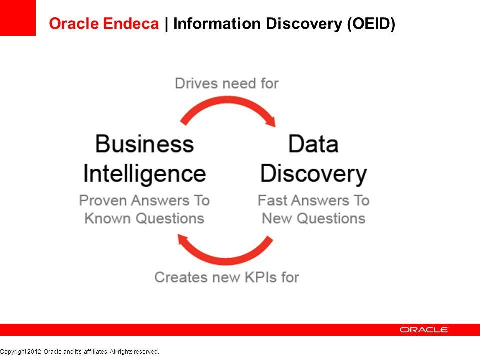 Oracle Endeca | Information Discovery (OEID) OEID kombiniert Einfachheit der Suche mit Business Intelligence Analyse-Funktionen/-Power Basiert auf 10 Jahren Design- Erfahrung im E-Commerce (B2C und B2B) Suche + Faceted Navigation (Facetten Suche) + Visuelle Analyse –Suche und Attributauswahl ähnlich wie auf einer Web-Site –User Interface Konzept ist teilw.