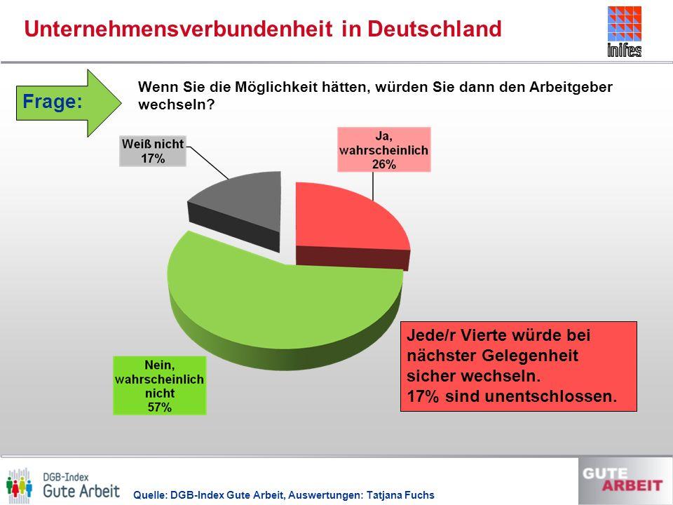 Unternehmensverbundenheit in Deutschland Wenn Sie die Möglichkeit hätten, würden Sie dann den Arbeitgeber wechseln? Frage: Jede/r Vierte würde bei näc