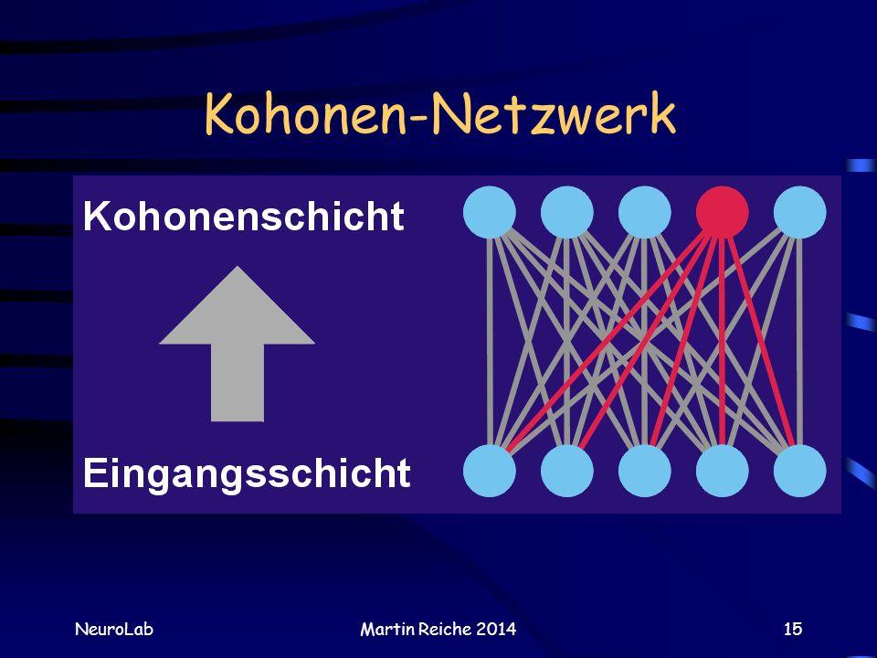Kohonen-Netzwerk NeuroLabMartin Reiche 201415
