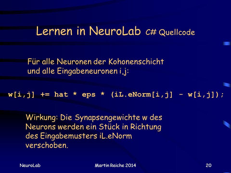 Lernen in NeuroLab C# Quellcode NeuroLabMartin Reiche 201420 Für alle Neuronen der Kohonenschicht und alle Eingabeneuronen i,j: w[i,j] += hat * eps *