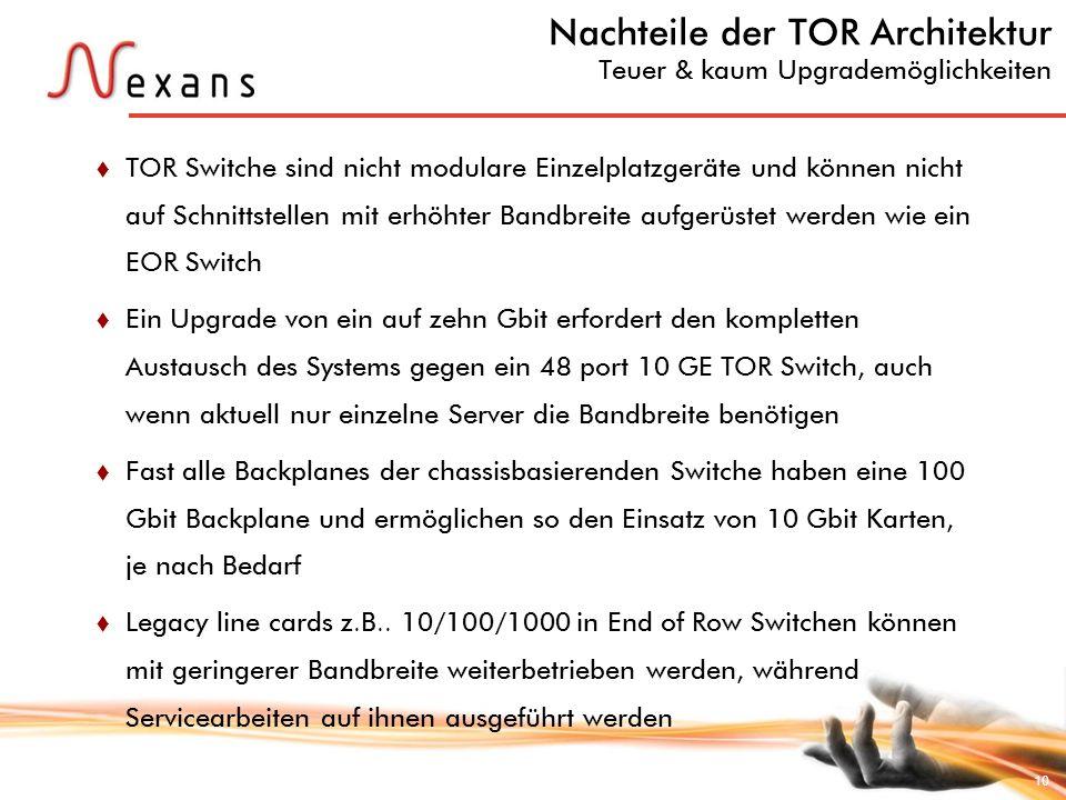 10 Nachteile der TOR Architektur Teuer & kaum Upgrademöglichkeiten TOR Switche sind nicht modulare Einzelplatzgeräte und können nicht auf Schnittstell