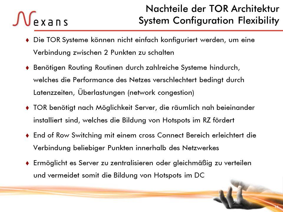 11 Nachteile der TOR Architektur System Configuration Flexibility Die TOR Systeme können nicht einfach konfiguriert werden, um eine Verbindung zwische