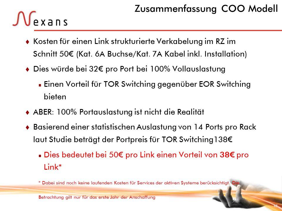 17 Zusammenfassung COO Modell Kosten für einen Link strukturierte Verkabelung im RZ im Schnitt 50 (Kat. 6A Buchse/Kat. 7A Kabel inkl. Installation) t