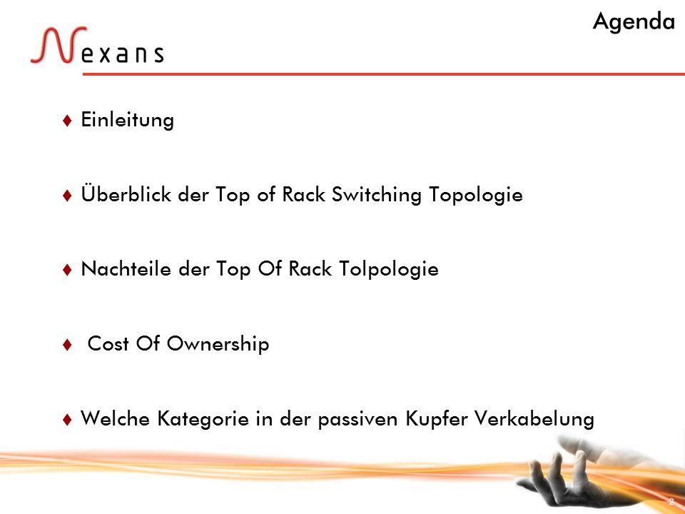 2 Agenda Einleitung Überblick der Top of Rack Switching Topologie Nachteile der Top Of Rack Tolpologie Cost Of Ownership Welche Kategorie in der passi