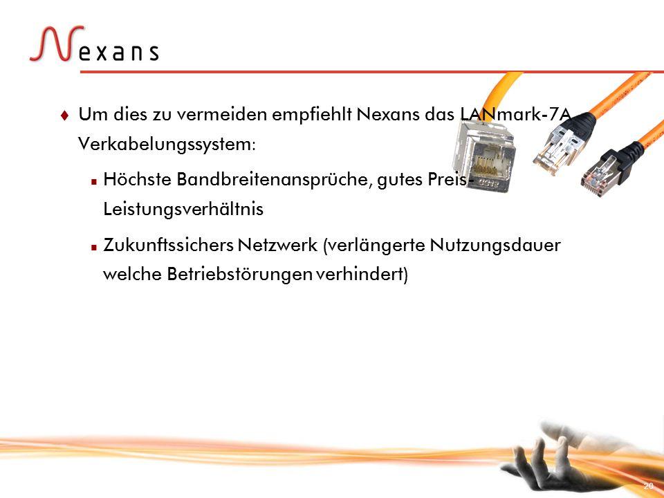 20 Um dies zu vermeiden empfiehlt Nexans das LANmark-7A Verkabelungssystem: Höchste Bandbreitenansprüche, gutes Preis- Leistungsverhältnis Zukunftssic