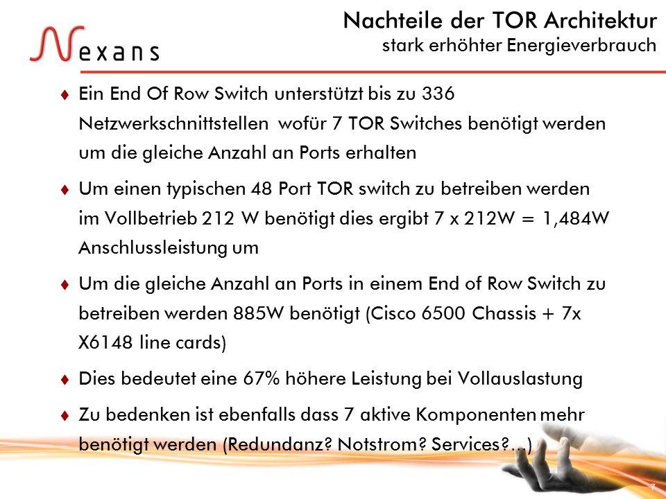 7 Nachteile der TOR Architektur stark erhöhter Energieverbrauch Ein End Of Row Switch unterstützt bis zu 336 Netzwerkschnittstellen wofür 7 TOR Switch