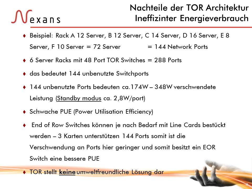 8 Nachteile der TOR Architektur Ineffizinter Energieverbrauch Beispiel: Rack A 12 Server, B 12 Server, C 14 Server, D 16 Server, E 8 Server, F 10 Serv