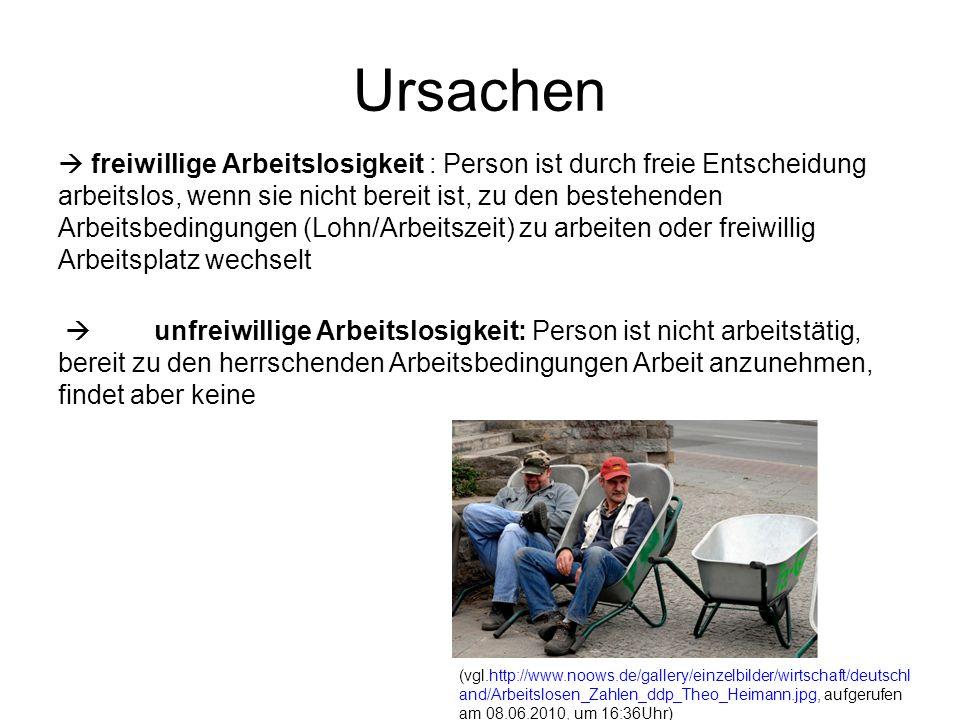Ursachen freiwillige Arbeitslosigkeit : Person ist durch freie Entscheidung arbeitslos, wenn sie nicht bereit ist, zu den bestehenden Arbeitsbedingung