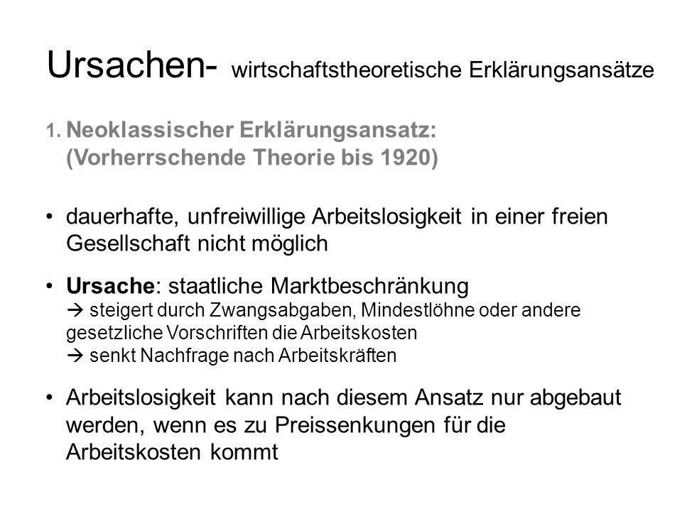 Ursachen- wirtschaftstheoretische Erklärungsansätze 1. Neoklassischer Erklärungsansatz: (Vorherrschende Theorie bis 1920) dauerhafte, unfreiwillige Ar