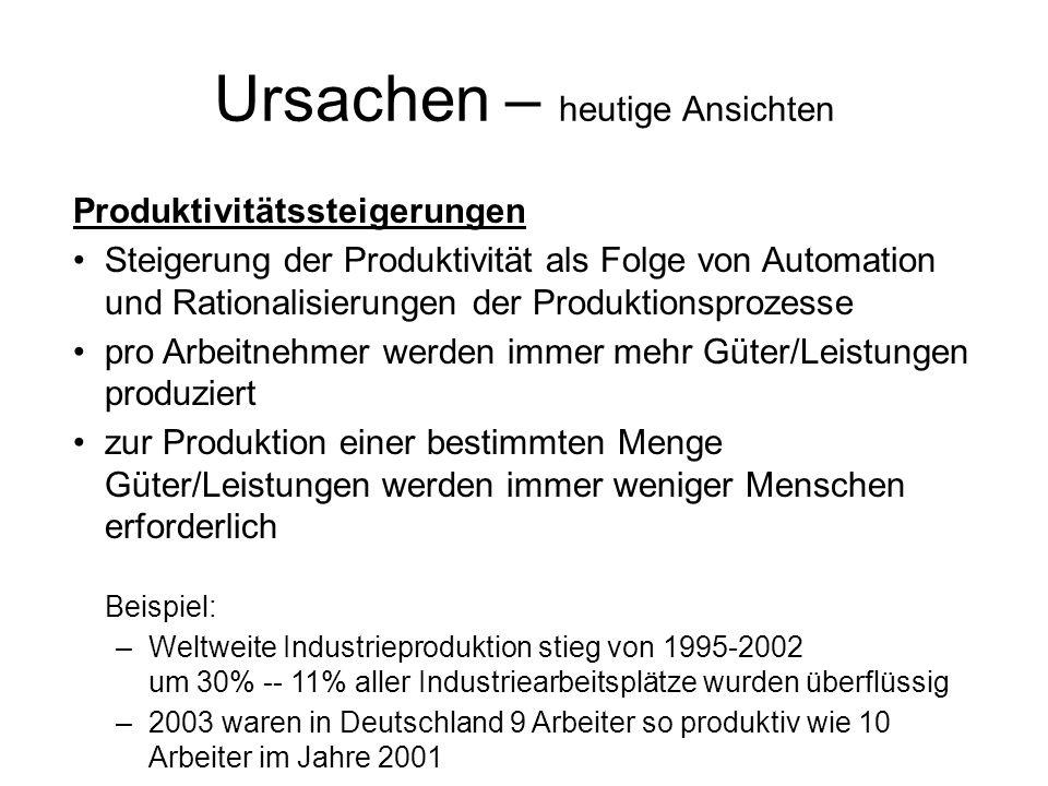 Ursachen – heutige Ansichten Produktivitätssteigerungen Steigerung der Produktivität als Folge von Automation und Rationalisierungen der Produktionspr