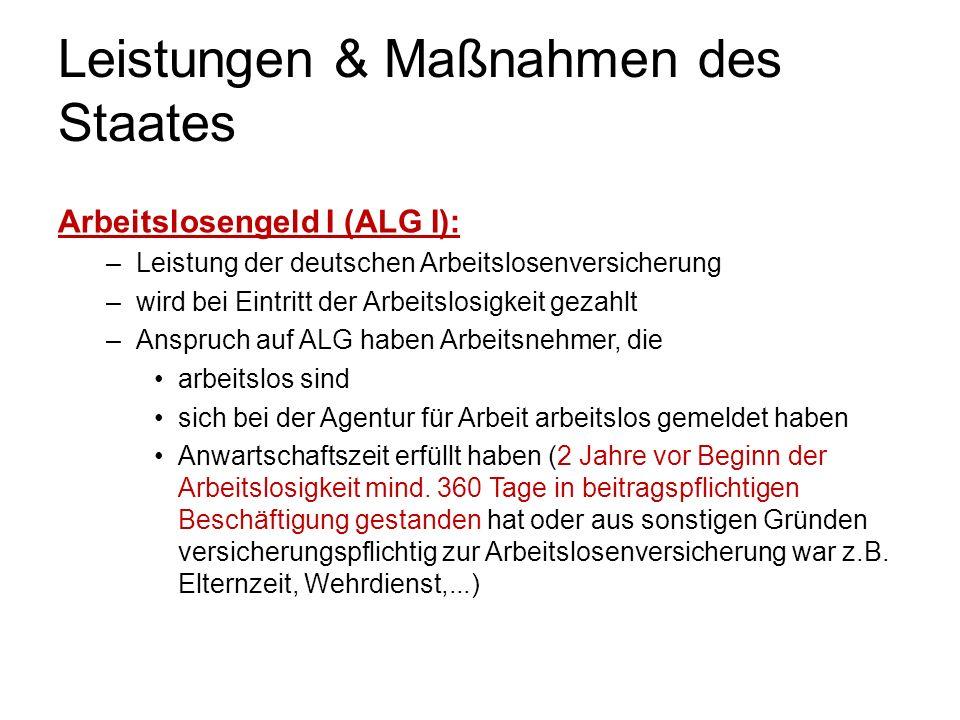Leistungen & Maßnahmen des Staates Arbeitslosengeld I (ALG I): –Leistung der deutschen Arbeitslosenversicherung –wird bei Eintritt der Arbeitslosigkei