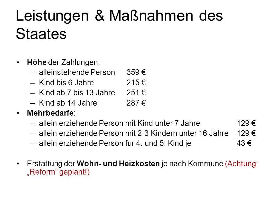 Höhe der Zahlungen: –alleinstehende Person 359 –Kind bis 6 Jahre215 –Kind ab 7 bis 13 Jahre251 –Kind ab 14 Jahre287 Mehrbedarfe: –allein erziehende Pe