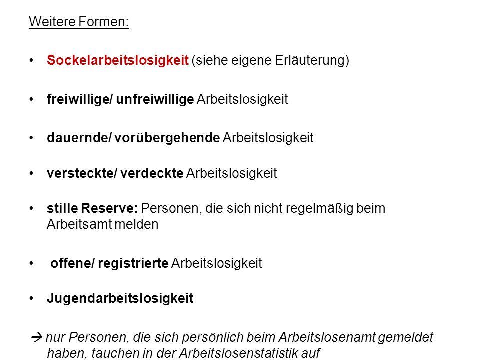 Weitere Formen: Sockelarbeitslosigkeit (siehe eigene Erläuterung) freiwillige/ unfreiwillige Arbeitslosigkeit dauernde/ vorübergehende Arbeitslosigkei