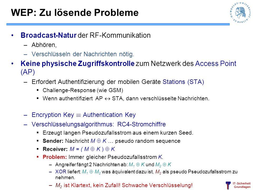IT-Sicherheit Grundlagen WEP: Zu lösende Probleme Broadcast-Natur der RF-Kommunikation –Abhören, –Verschlüsseln der Nachrichten nötig. Keine physische