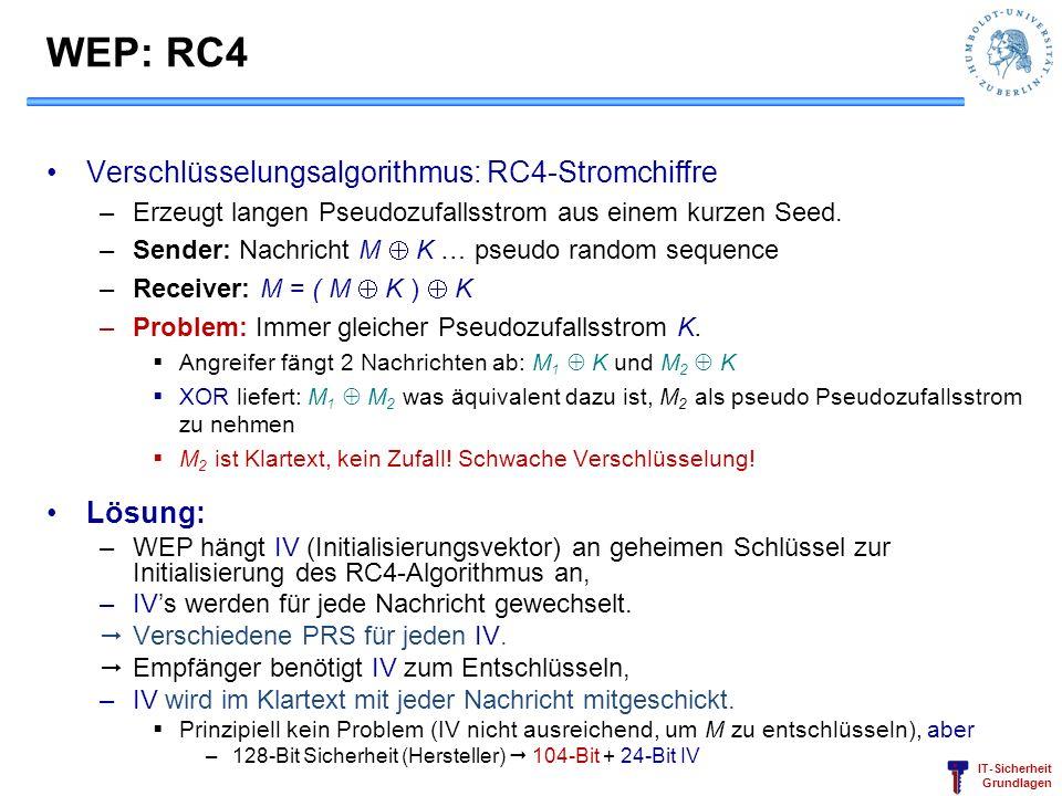IT-Sicherheit Grundlagen WEP: RC4 Verschlüsselungsalgorithmus: RC4-Stromchiffre –Erzeugt langen Pseudozufallsstrom aus einem kurzen Seed. –Sender: Nac