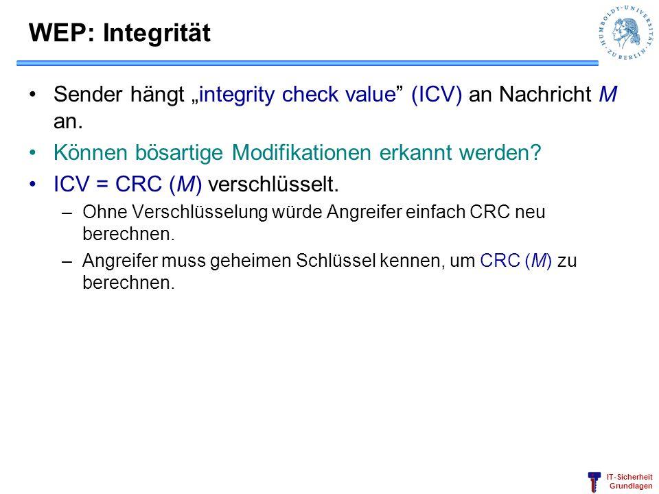 IT-Sicherheit Grundlagen WEP: Integrität Sender hängt integrity check value (ICV) an Nachricht M an. Können bösartige Modifikationen erkannt werden? I