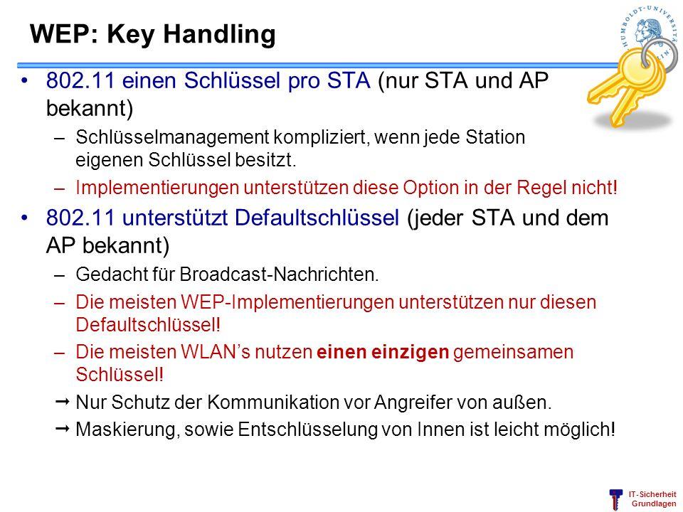 IT-Sicherheit Grundlagen WEP: Key Handling 802.11 einen Schlüssel pro STA (nur STA und AP bekannt) –Schlüsselmanagement kompliziert, wenn jede Station